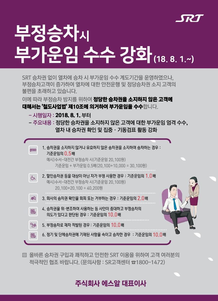 부정승차시 부가운임 수수 강화 안내